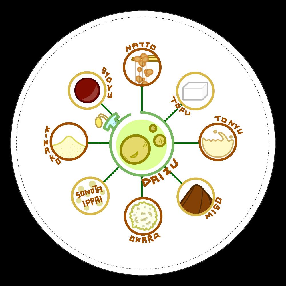 超食材大豆 コインケース コインケース
