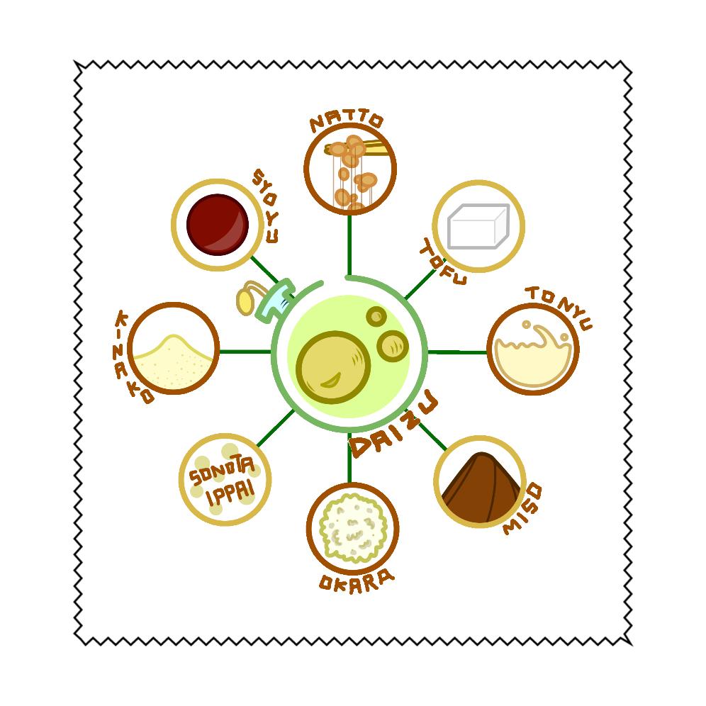 超食材大豆 マイクロファイバーメガネ拭き マイクロファイバーメガネ拭き