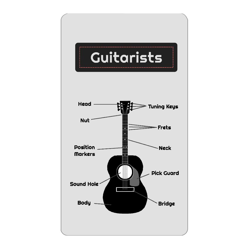 The Parts of an Acoustic Guitar インジケータ無バッテリー4000mAh